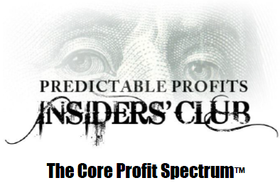 Core Profit Spectrum